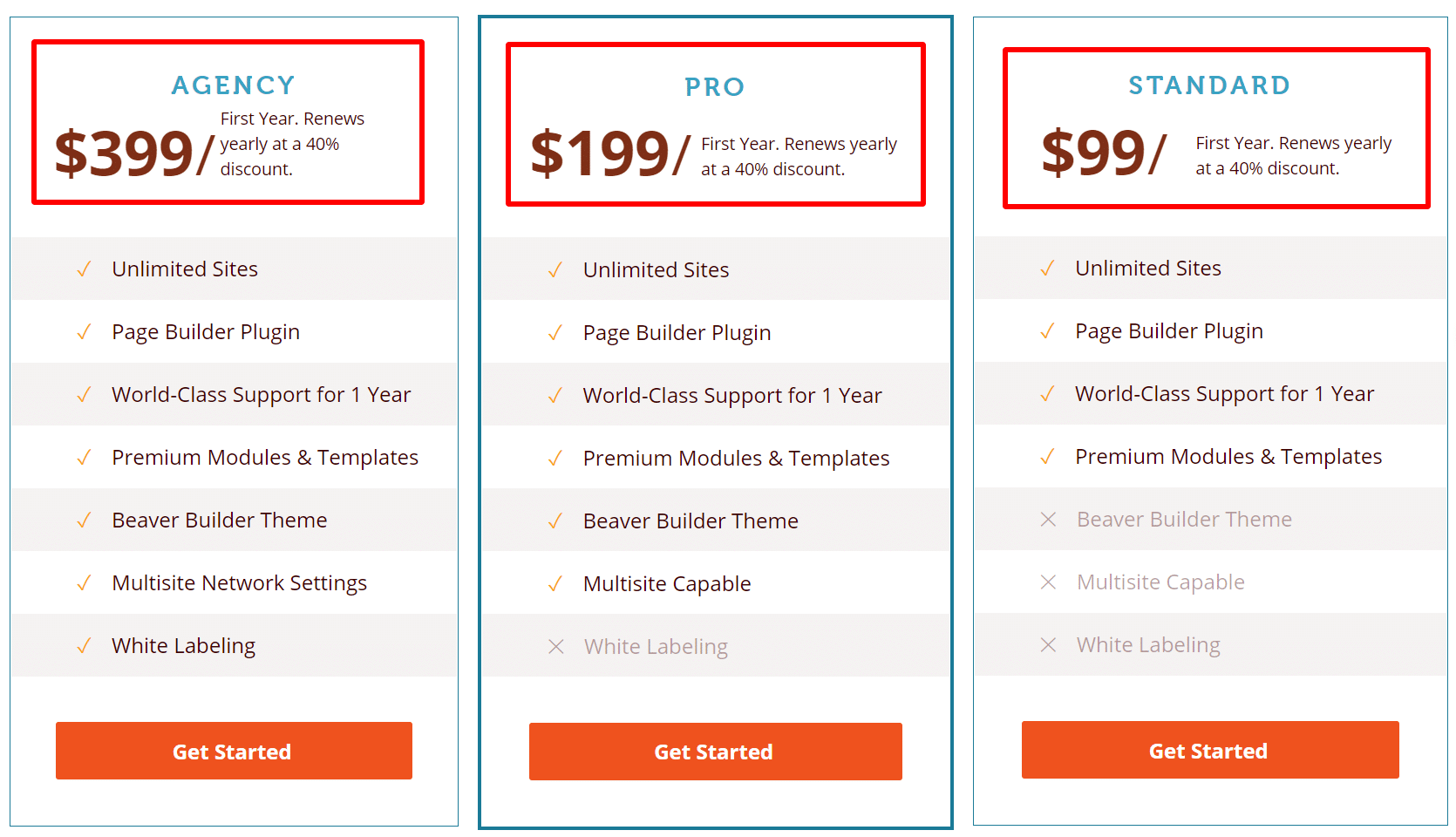 Beaver-Builder-Pricing-and-License-Options