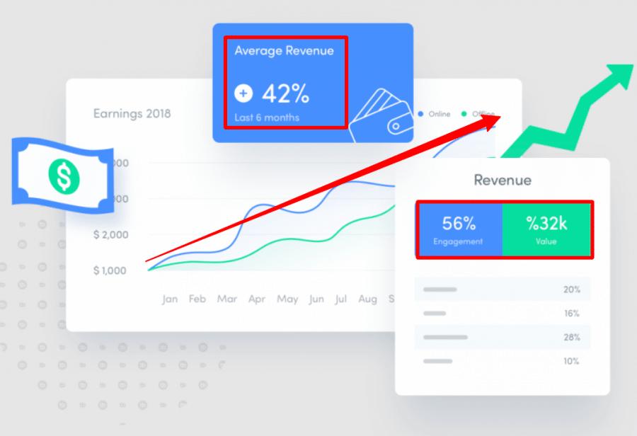 Buddyboss-success-rate-revenue