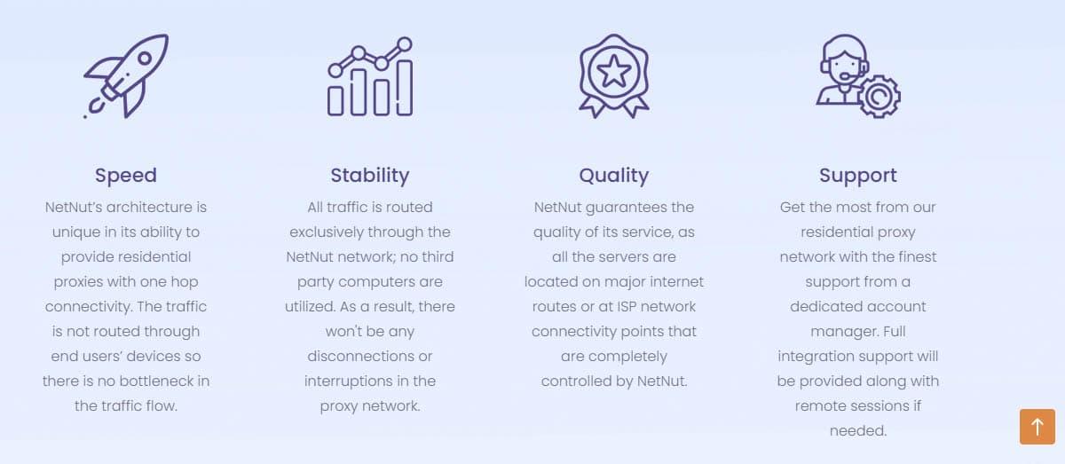 Oxylabs-vs-NetNut