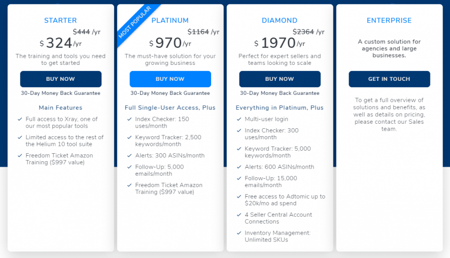 Helium 10 Annual Pricing Plans