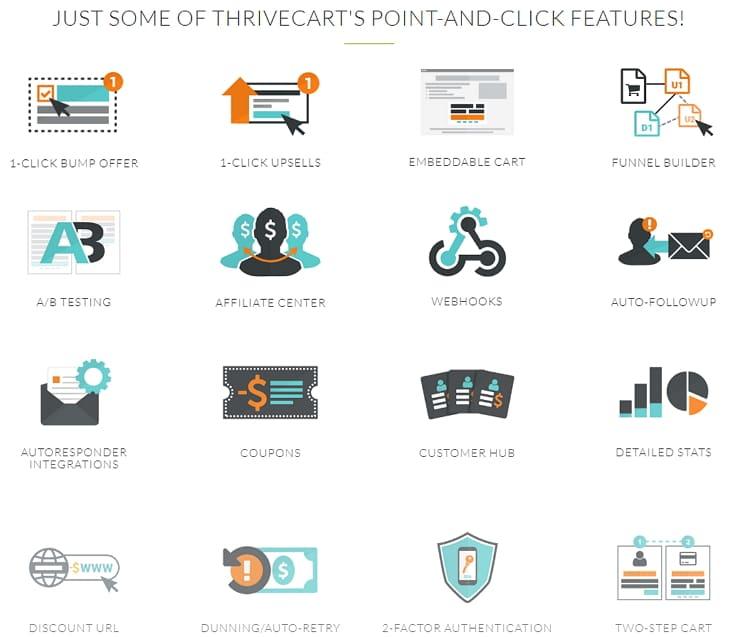 ThriveCart marketing features