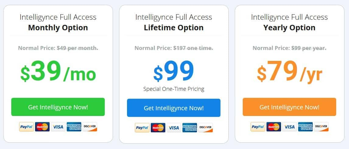 intelligynce-Pricing