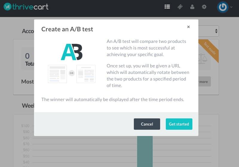 thrivecart ab testing