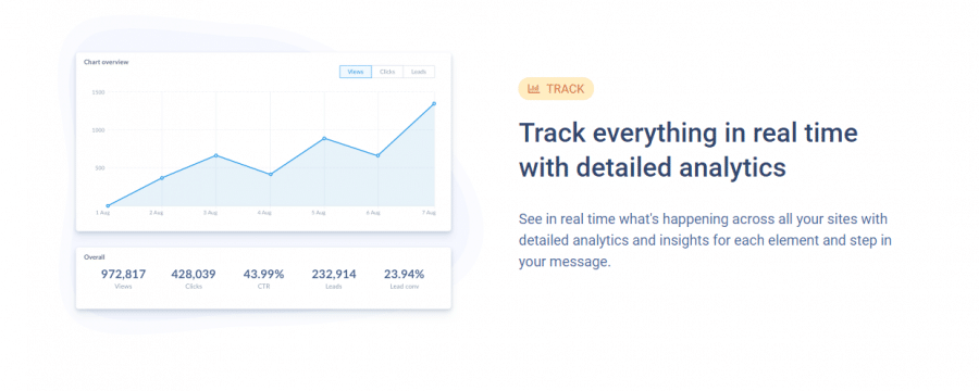 track feature with convertbox