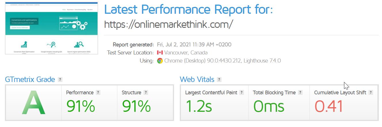 onlinemarkethink.com Performance Report of GT Metrix
